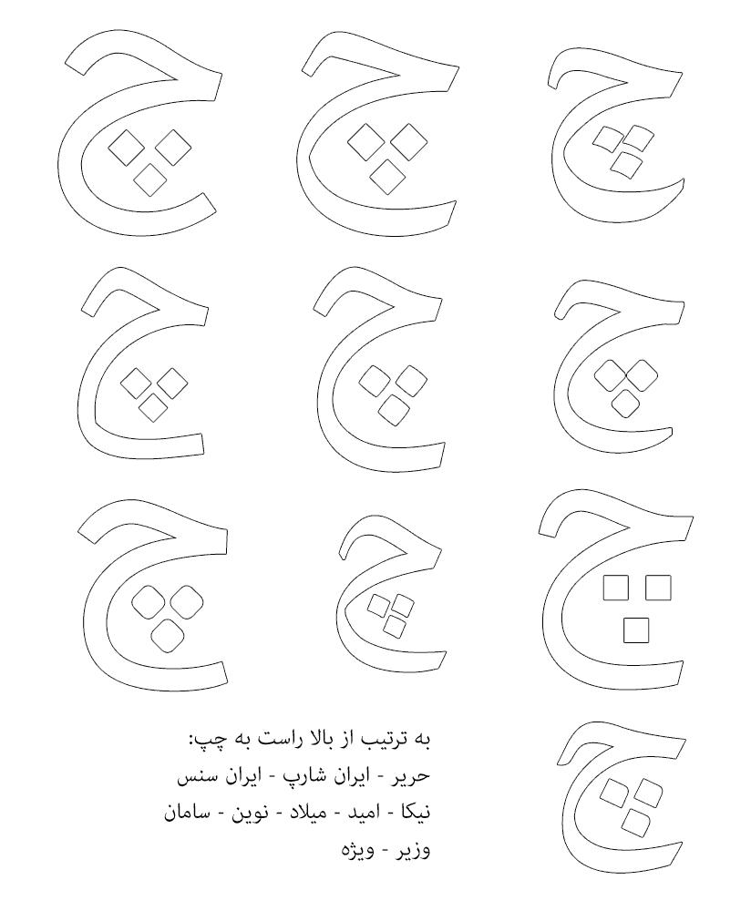 شهاب سیاوش - بررسی موج نوی فونت فارسی - مقایسهٔ ۱۰ فونت بر اساس ۱۰ معیار