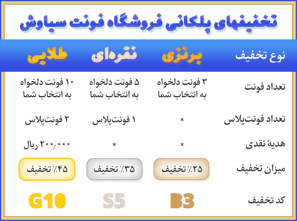 شهاب سیاوش - تخفیفهای پلکانی فروشگاه فونت سیاوش: فونتهای دلخواه شما با ۴۵٪ تخفیف!